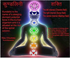योग-कुंडलिनी उपनिषद पीडीएफ हिंदी में मुफ्त डाउनलोड   Yoga-kundalini Upanishad PDF In Hindi Free Download