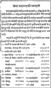 देवी प्रसाद द्वारा बाबरनामा हिंदी में पीडीएफ मुफ्त डाउनलोड | Baburnama By Devi prasad In Hindi pdf Free Download